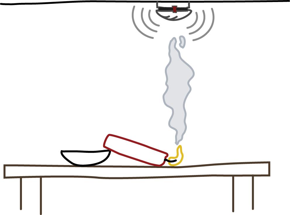 brandursachen kennen br nde vermeiden rauchmelder expertenrauchmelder experten. Black Bedroom Furniture Sets. Home Design Ideas