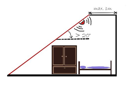 montage von rauchmeldern bei dachschr gen rauchmelder experten rauchmelder experten. Black Bedroom Furniture Sets. Home Design Ideas