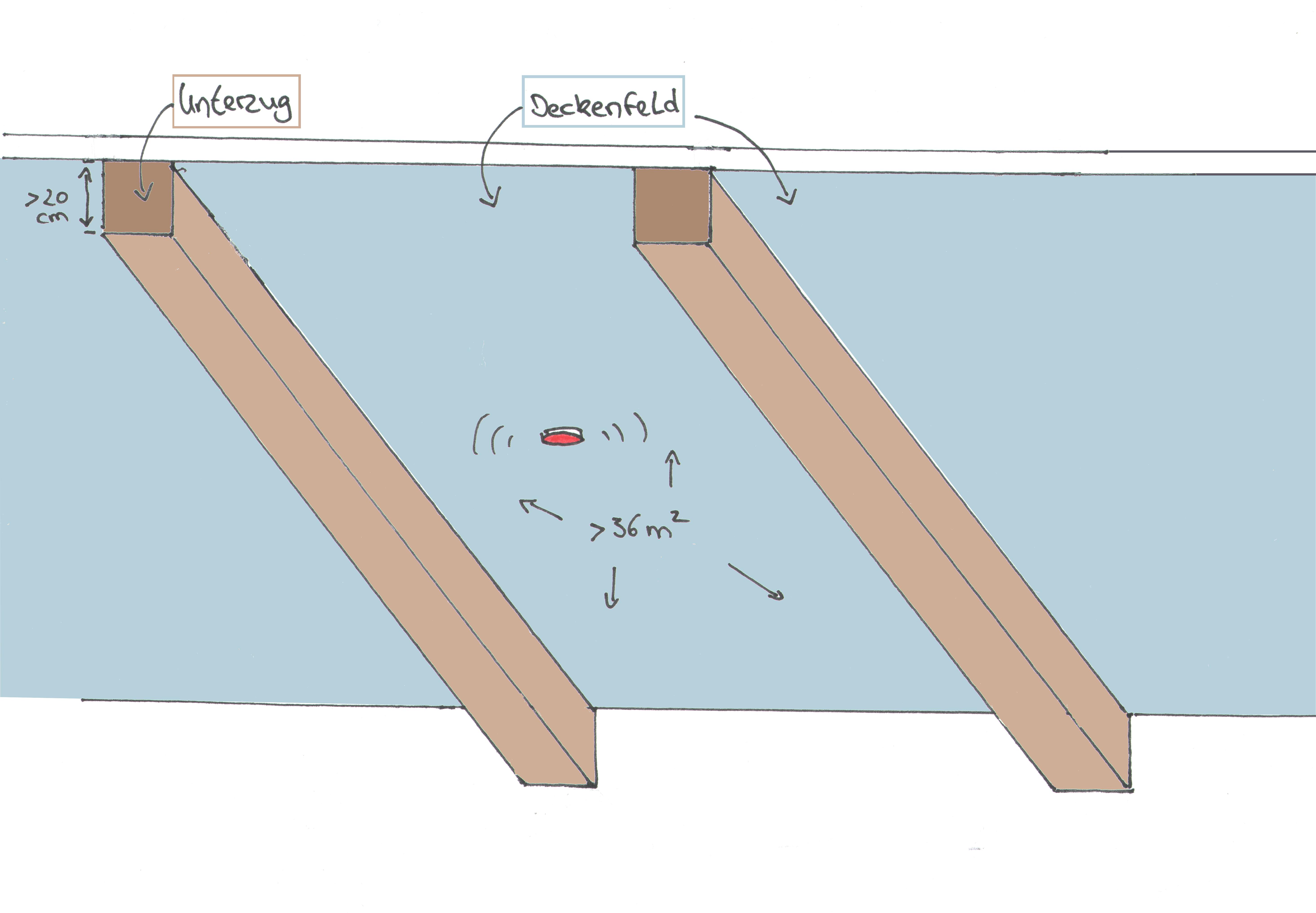 montage von rauchmeldern bei unterz gen podesten und. Black Bedroom Furniture Sets. Home Design Ideas