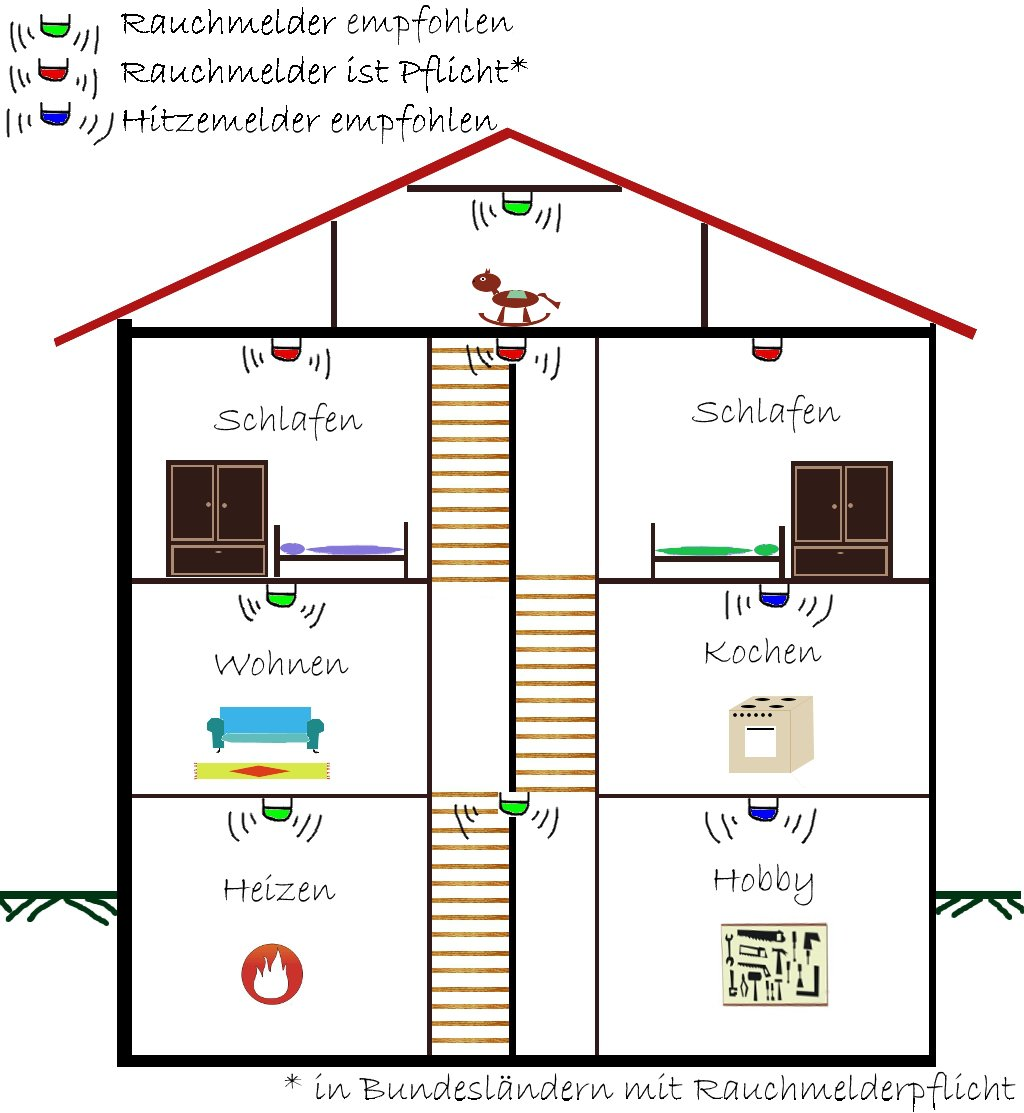 awesome rauchmelder in der k che ideas home design ideas. Black Bedroom Furniture Sets. Home Design Ideas