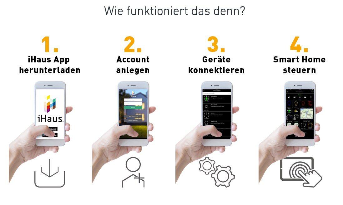 Funktion iHaus App